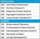 Top Masters & Legends